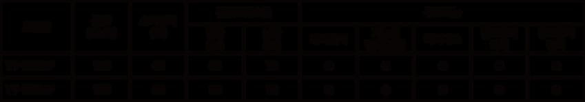 제품사양표_150MF.png