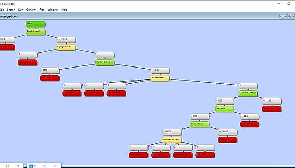 german_credit_VisiRule_decision_tree.png