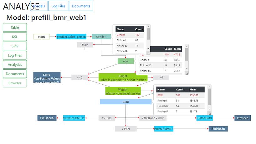 VisiRule-Analytics-New.png