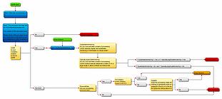 GDPR Expert System.webp