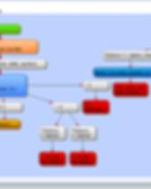 Basic Multi-choice Tree.png
