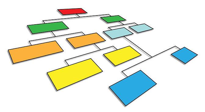 Decision Tree FlowChart Header Comp.jpg