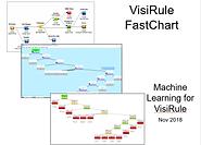 VisiRule FastChart Slides
