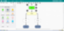 Simple VisiRule Expert System Chart
