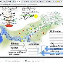GIS Expert System