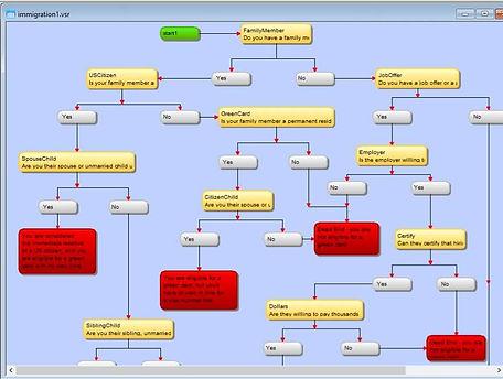 Immigration Expert System Software C.jpg