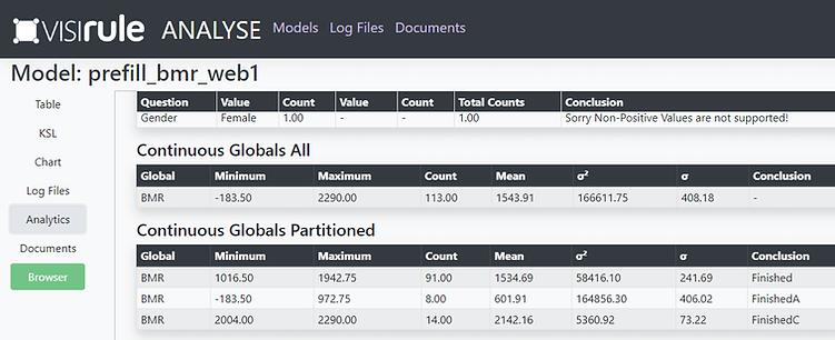 Analytics Table Statement Analytic