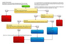 VisiRule Expert Systems | UK | VisiRule co uk