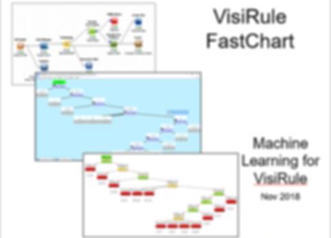 VisiRule FastChart Machine Learning