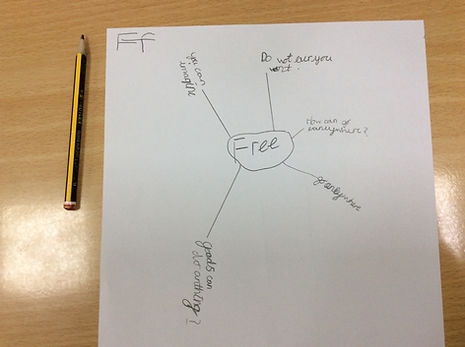 Free mind map