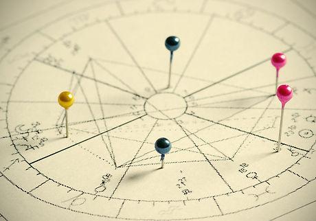 mapa-astral-zodiaco-signos-profissao.jpg