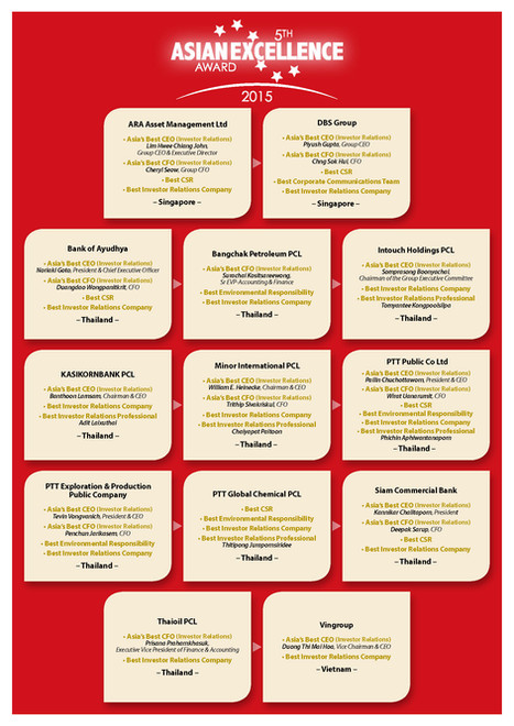 5thAsianExcellenceAward2015PROGRAMME_Pag