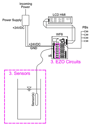 DIY Simple # 3 Sensors.png