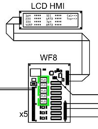 WWTP Example Meters EZOs.png