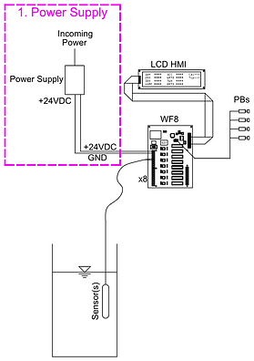 DIY Simple # 1 Power Supply.png