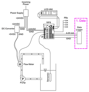 DIY Complex # 1 Data Recorder.png