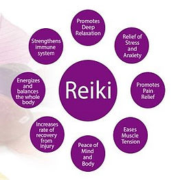 Benefits of Reiki_edited.jpg