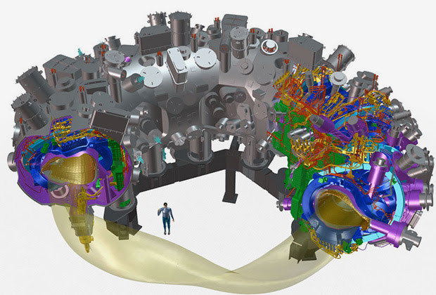 In search of energy source: stellarator vs tokamak