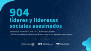 904 líderes asesinados desde  firma acuerdo de paz: JEP
