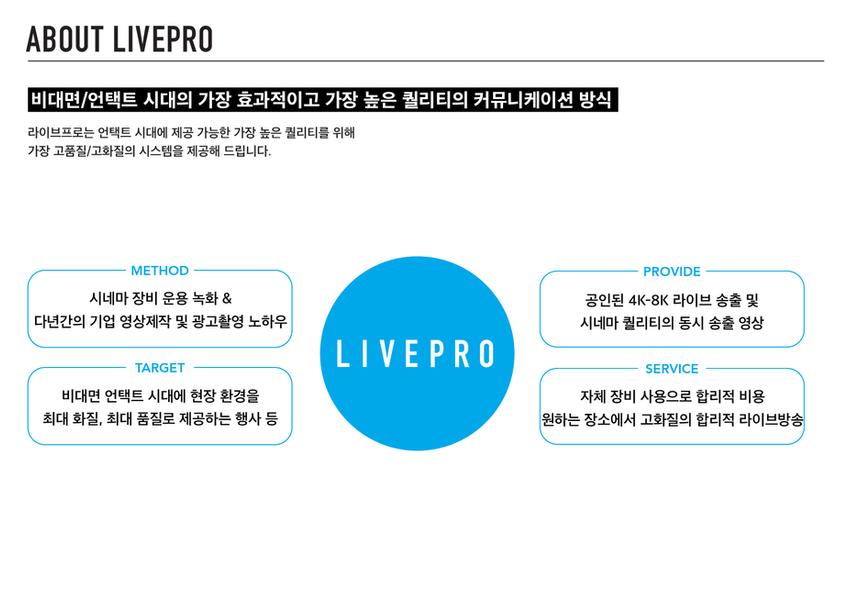 라이브프로_introduction-05.png