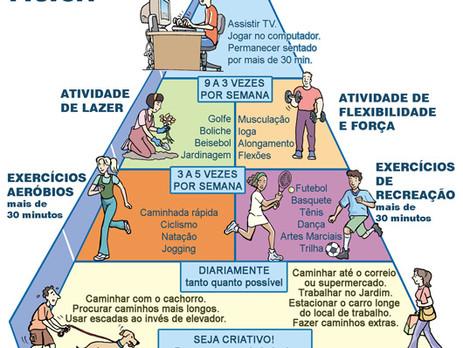 A pirâmide da atividade física