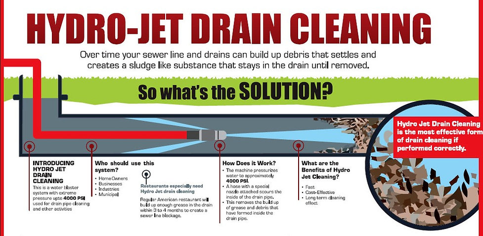 commercial drain cleaning sarasota.jpg