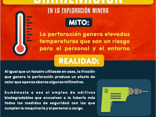 ¡Más sobre la barrenación la exploración minera!