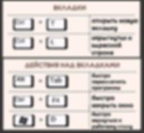 горячие клавиши 5.jpg