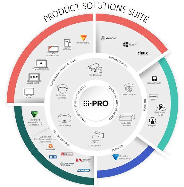 Panasonic product solutions.jpg