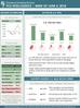 U.S. IPO Market Update