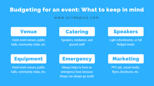 budgeting for an event how to
