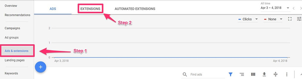 how to add location extensions in Google ads step 1