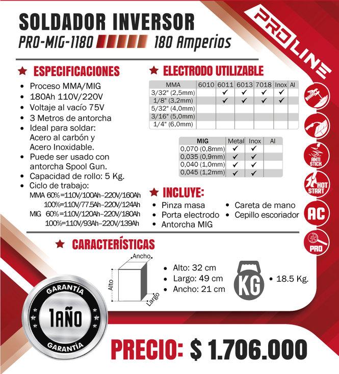 SOLDADOR-PROLINE-PROCESO-MMA-MIG-180-AMP