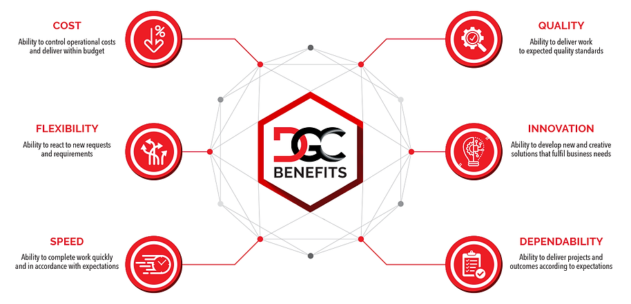 Dickin Group of Companies (DGC) benefits