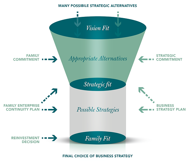 strategic-planning-for-business.png