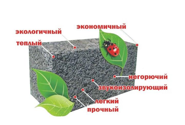 Арболитовый блок купить в Кирове и Кировской области