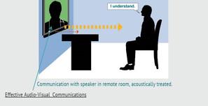 Infographic on Designing Telemedicine Facilities