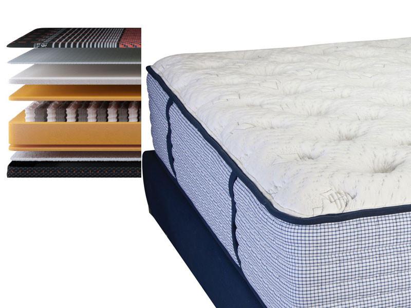 What is inside my mattress?
