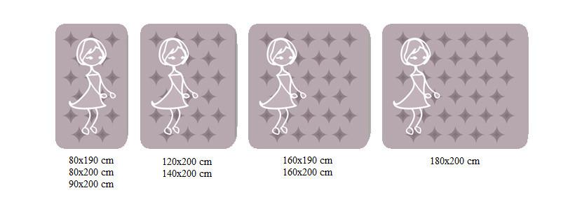 Dimensiuni standard la saltelele ortopedice