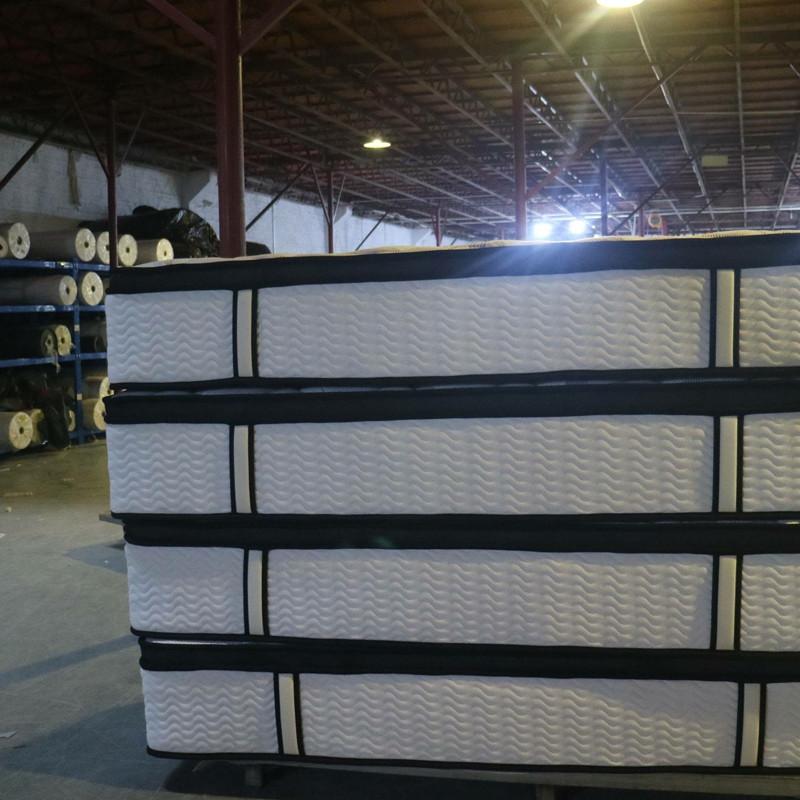 Wholesale Mattress Company