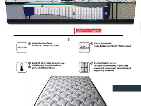Memory foam mattress sale