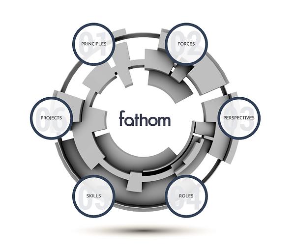 Personal Leadership Programme | Fathom