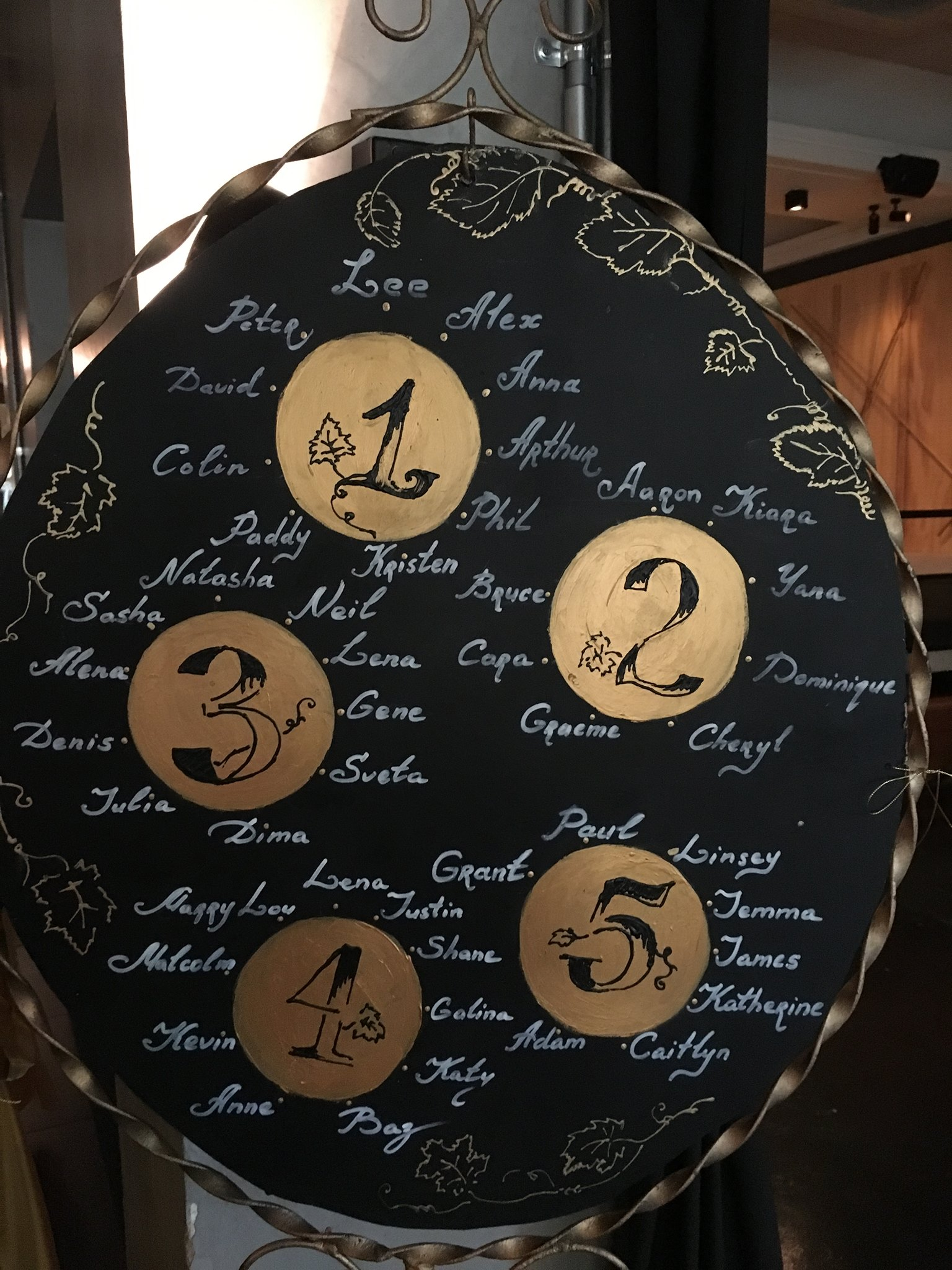 themed-party-birthday-seat-map