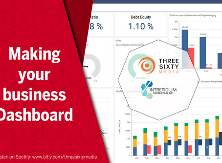 What are the key components to a good business dashboard?