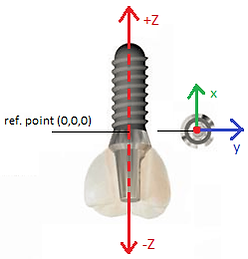 Implant and abutment blueskyplan software