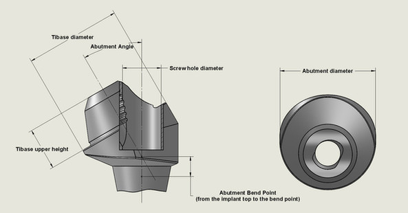abutment dimensions blueskyplan software