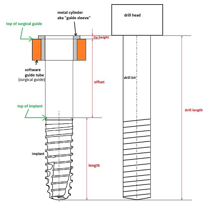 Description of drill length - blueskyplan software