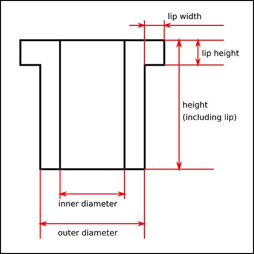 Description of metal cylinder dimensions