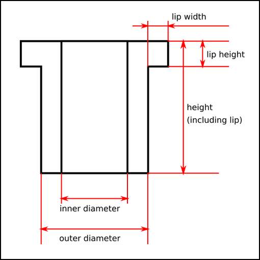 Description of metal cylinder dimensions