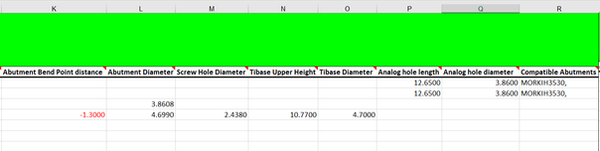 add abutment excel example